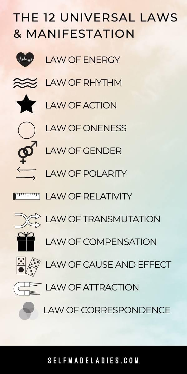 Pinterest Graphic with Title These 12 Universal Laws Will Help You to Manifest Everything - selfmadeladies.com